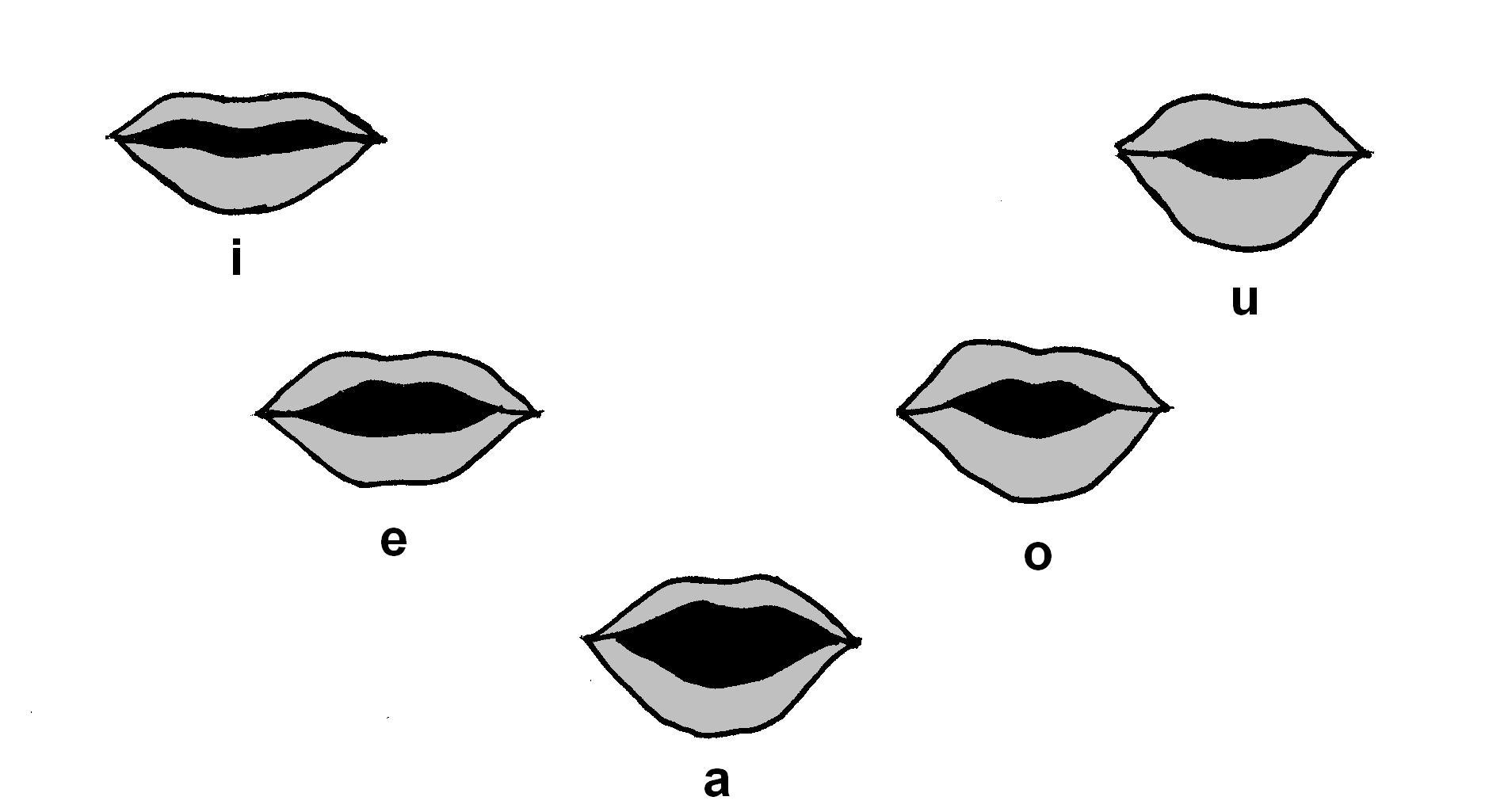 cs_vowels_lips