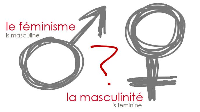 La vs le - Selina Sykes - My French Life™