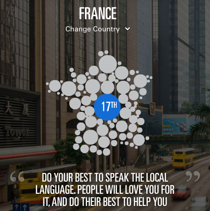 France - HSBC expat explorer survey - MyFrenchLife.org
