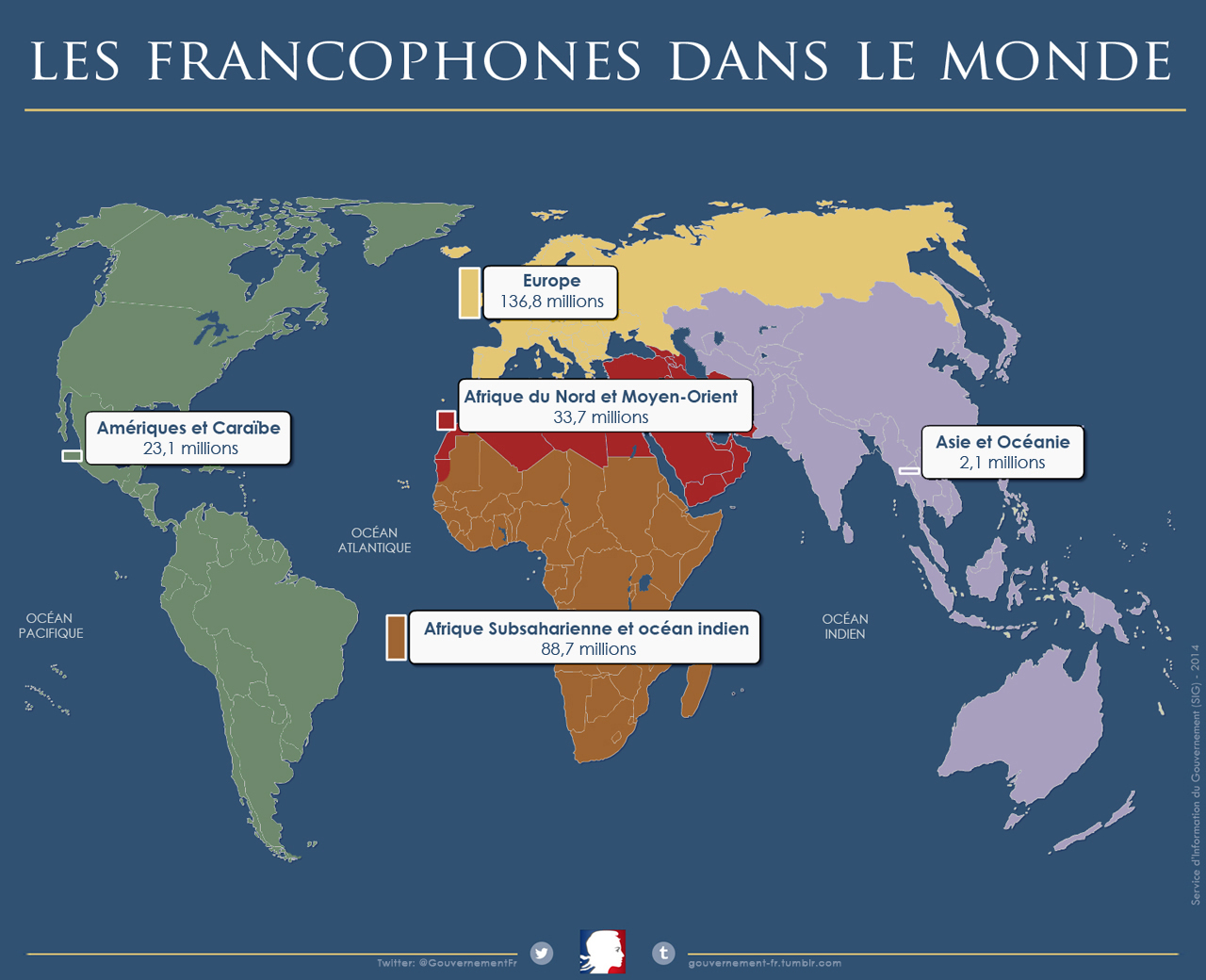 MyFrenchLife™ – MyFrenchLife.org – French Language and Culture – Finesse your French - La Francophonie