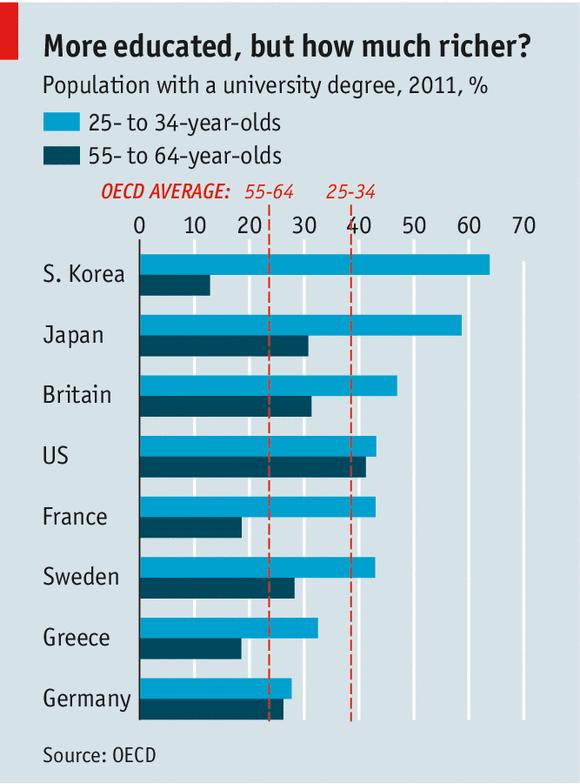 unemployment in France