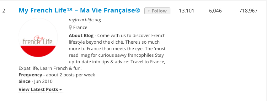 MyFrenchLife™ ranked No 2 French Website! - Best websites for Francophiles