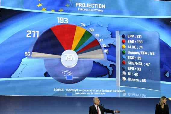 A board displays provisional results of the European Parliament election at the EU Parliament in Brussels - European elections: what does it mean for expats in France?